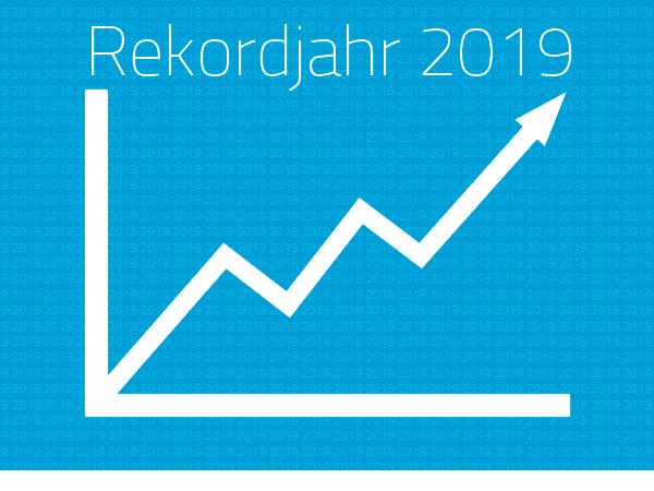 hartech Gruppe verzeichnet Rekordjahr für 2019!